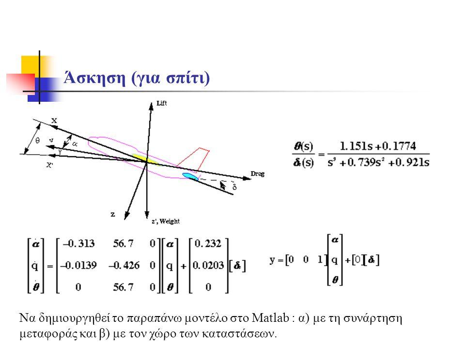 Άσκηση (για σπίτι) Να δημιουργηθεί το παραπάνω μοντέλο στο Matlab : α) με τη συνάρτηση μεταφοράς και β) με τον χώρο των καταστάσεων.