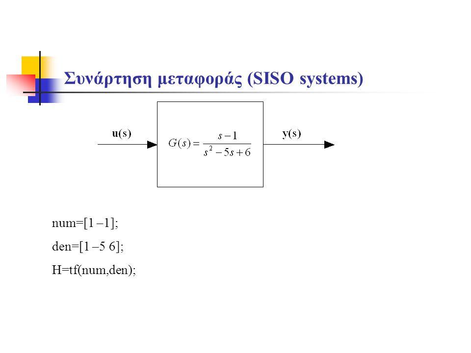 Συνάρτηση μεταφοράς (SISO systems) num=[1 –1]; den=[1 –5 6]; H=tf(num,den);