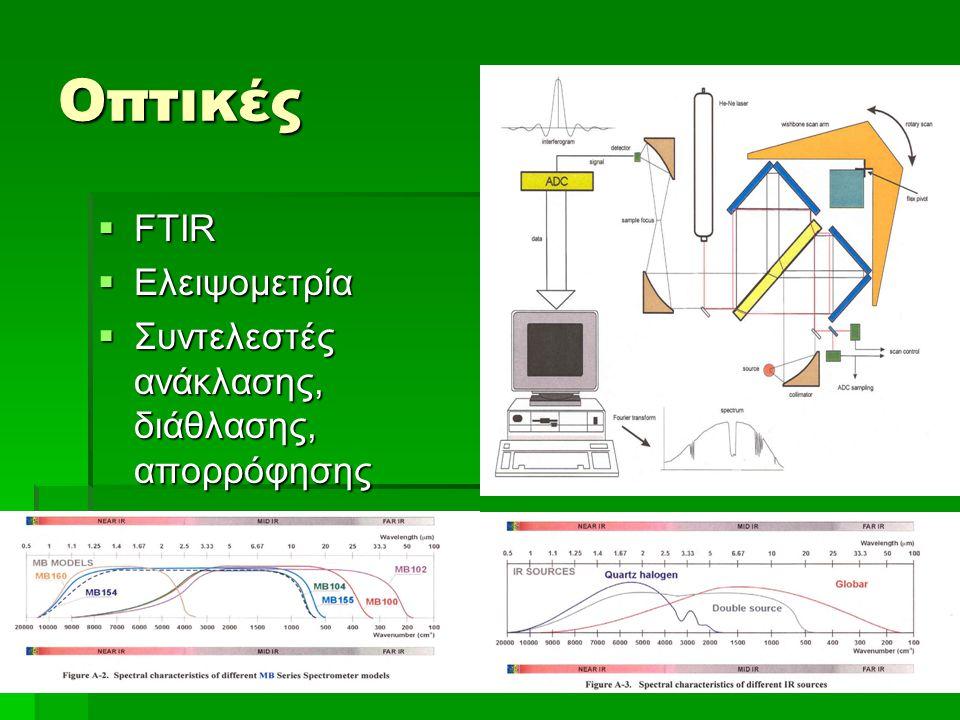 Οπτικές  FTIR  Ελειψομετρία  Συντελεστές ανάκλασης, διάθλασης, απορρόφησης