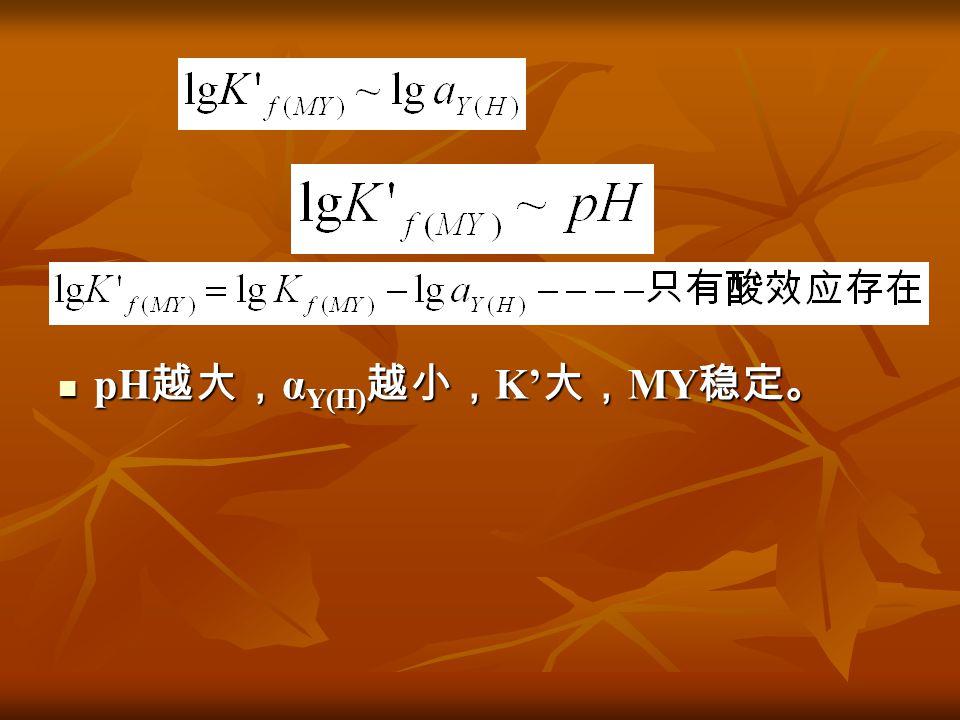 pH 越大, α Y(H) 越小, K' 大, MY 稳定。 pH 越大, α Y(H) 越小, K' 大, MY 稳定。