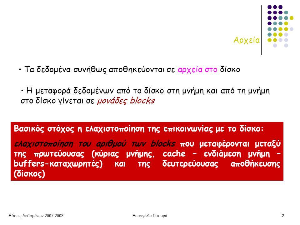 Βάσεις Δεδομένων 2007-2008Ευαγγελία Πιτουρά63 Γραμμικός Εξωτερικός Κατακερματισμός Αρχικά: Βήμα Διάσπασης (ποια συνάρτηση χρησιμοποιούμε) αρχικά j = 0: Πλήθος Διασπάσεων (στο τρέχον βήμα) αρχικά n = 0, j -> ποια συνάρτηση χρησιμοποιούμε n -> ποιο κάδο διασπάμε Έστω αρχικά Μ κάδους αριθμημένους από 0 έως Μ - 1 και αρχική συνάρτηση κατακερματισμού h 0 (k) = k mod M