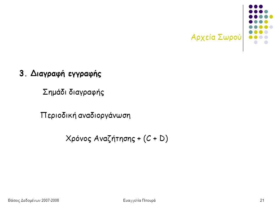 Βάσεις Δεδομένων 2007-2008Ευαγγελία Πιτουρά21 Αρχεία Σωρού 3.