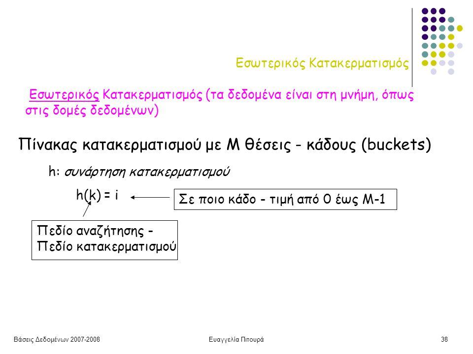 Βάσεις Δεδομένων 2007-2008Ευαγγελία Πιτουρά38 Εσωτερικός Κατακερματισμός Εσωτερικός Κατακερματισμός (τα δεδομένα είναι στη μνήμη, όπως στις δομές δεδομένων) h: συνάρτηση κατακερματισμού h(k) = i Πεδίο αναζήτησης - Πεδίο κατακερματισμού Σε ποιο κάδο - τιμή από 0 έως Μ-1 Πίνακας κατακερματισμού με Μ θέσεις - κάδους (buckets)