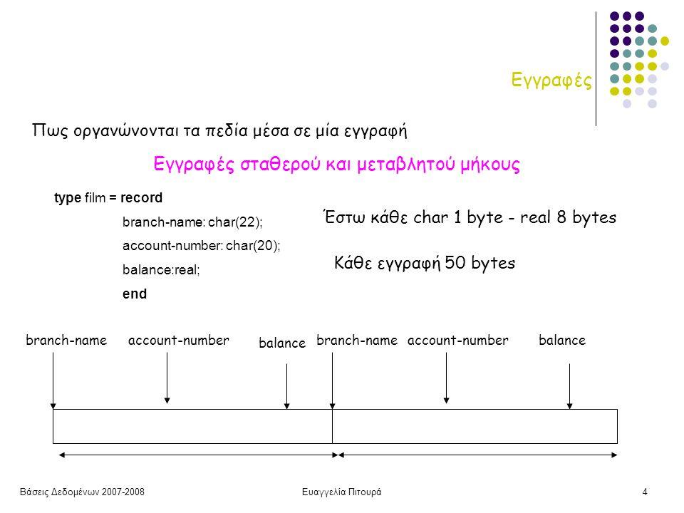 Βάσεις Δεδομένων 2007-2008Ευαγγελία Πιτουρά Αρχείο από σελίδες (page, block) από εγγραφές (πλειάδες) Βασικές λειτουργίες:  Εισαγωγή/διαγραφή/τροποποίηση εγγραφής  Εντοπισμός (αναζήτηση) μια συγκεκριμένης εγγραφής με βάση συνθήκη ισότητας ή διαστήματος  Διάσχιση (scan) όλων των εγγραφών του αρχείου Αρχεία (επανάληψη)