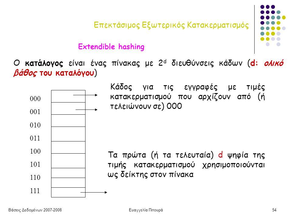 Βάσεις Δεδομένων 2007-2008Ευαγγελία Πιτουρά54 Επεκτάσιμος Εξωτερικός Κατακερματισμός Ο κατάλογος είναι ένας πίνακας με 2 d διευθύνσεις κάδων (d: ολικό βάθος του καταλόγου) 000 001 010 011 100 101 110 111 Κάδος για τις εγγραφές με τιμές κατακερματισμού που αρχίζουν από (ή τελειώνουν σε) 000 Τα πρώτα (ή τα τελευταία) d ψηφία της τιμής κατακερματισμού χρησιμοποιούνται ως δείκτης στον πίνακα Extendible hashing