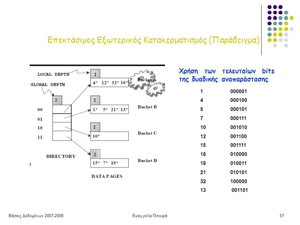 Βάσεις Δεδομένων 2007-2008Ευαγγελία Πιτουρά57 Επεκτάσιμος Εξωτερικός Κατακερματισμός (Παράδειγμα) Χρήση των τελευταίων bits της δυαδικής αναπαράστασης 1 000001 4 000100 5000101 7 000111 10 001010 12 001100 15001111 16010000 19010011 21010101 32 100000 13 001101