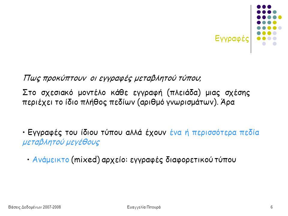Βάσεις Δεδομένων 2007-2008Ευαγγελία Πιτουρά47 Εξωτερικός Κατακερματισμός Πρόβλημα: Έστω Μ κάδους και r εγγραφές ανά κάδο - το πολύ Μ * r εγγραφές (αλλιώς μεγάλες αλυσίδες υπερχείλισης) Δυναμικός κατακερματισμός