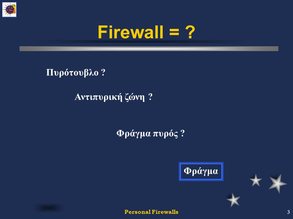 Personal Firewalls3 Firewall = ? Πυρότουβλο ? Αντιπυρική ζώνη ? Φράγμα πυρός ? Φράγμα