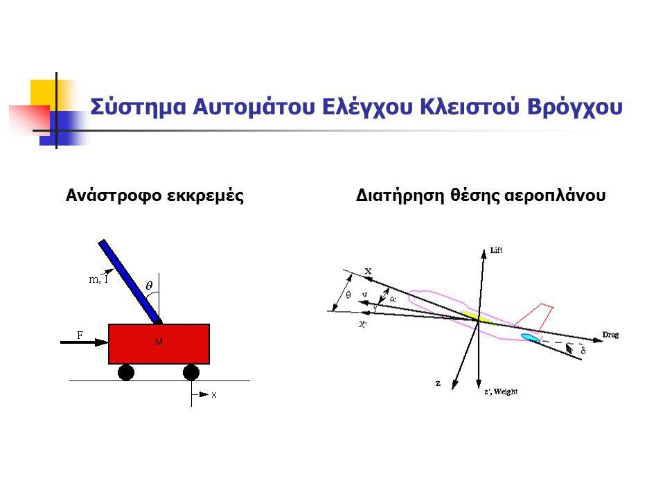 Σύστημα Αυτομάτου Ελέγχου Κλειστού Βρόγχου Ανάστροφο εκκρεμέςΔιατήρηση θέσης αεροπλάνου