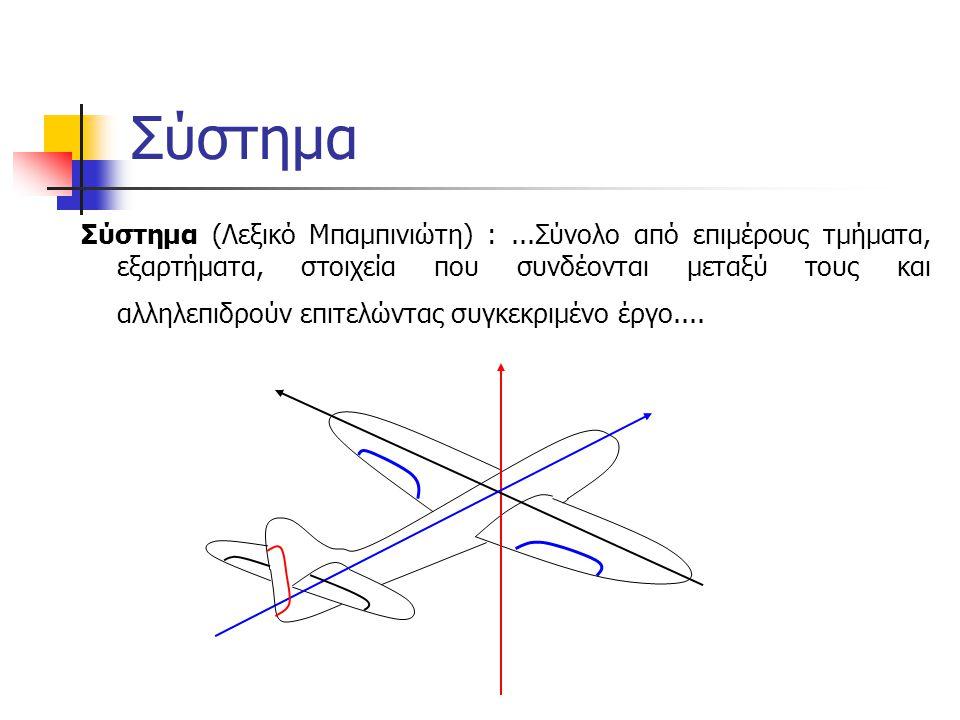 Σήμα Μαθηματική Περιγραφή Σήματος Συνεχούς Χρόνου