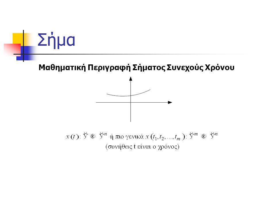 Σήμα Μαθηματική Περιγραφή Σήματος Διακριτού Χρόνου