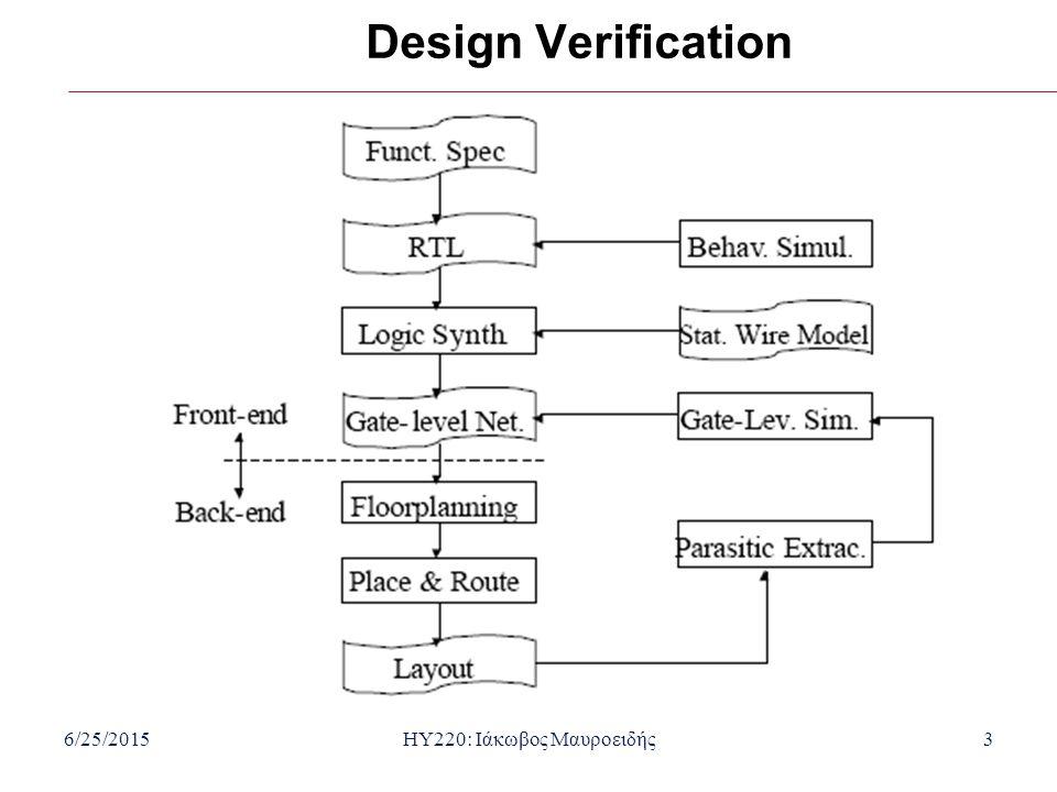 6/25/2015HY220: Ιάκωβος Μαυροειδής3 Design Verification
