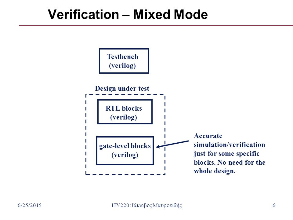 6/25/2015HY220: Ιάκωβος Μαυροειδής6 Verification – Mixed Mode Testbench (verilog) RTL blocks (verilog) Design under test gate-level blocks (verilog) Accurate simulation/verification just for some specific blocks.