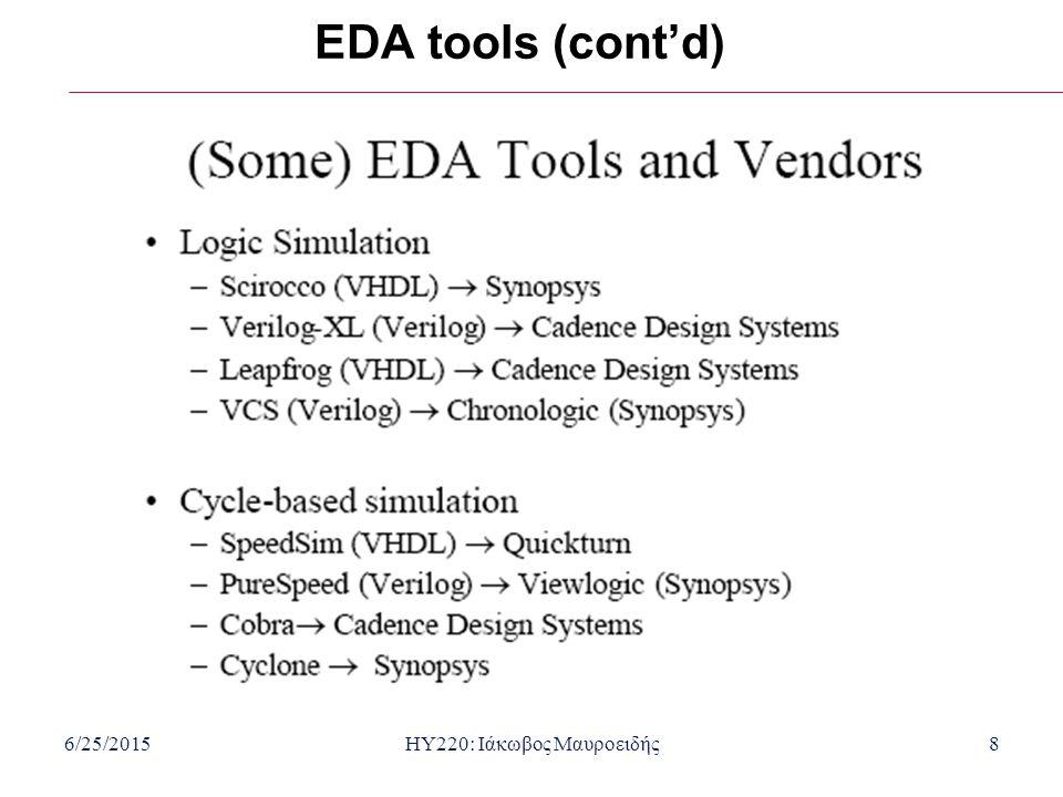 6/25/2015HY220: Ιάκωβος Μαυροειδής8 EDA tools (cont'd)