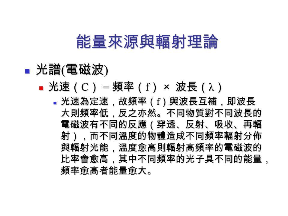 能量來源與輻射理論 光譜 ( 電磁波 ) 光譜 ( 電磁波 ) 光速( C ) = 頻率( f ) × 波長( λ ) 光速( C ) = 頻率( f ) × 波長( λ ) 光速為定速,故頻率( f )與波長互補,即波長 大則頻率低,反之亦然。不同物質對不同波長的 電磁波有不同的反應(穿透、反射、