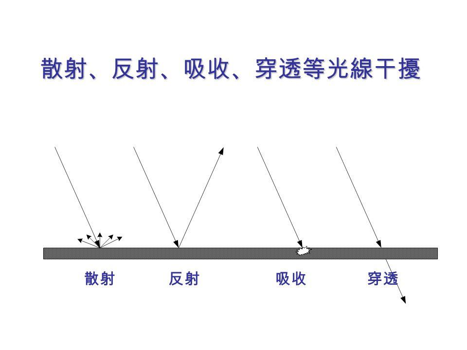 散射、反射、吸收、穿透等光線干擾 散射吸收反射穿透
