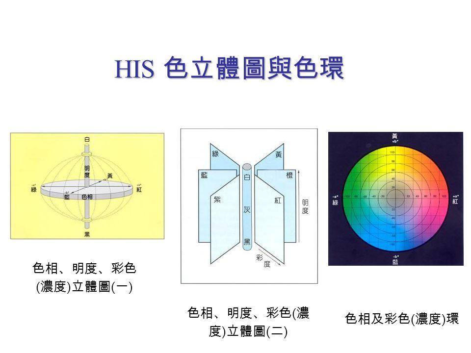 HIS 色立體圖與色環 色相、明度、彩色 ( 濃度 ) 立體圖 ( 一 ) 色相、明度、彩色 ( 濃 度 ) 立體圖 ( 二 ) 色相及彩色 ( 濃度 ) 環