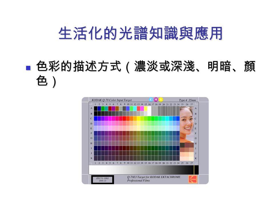 生活化的光譜知識與應用 色彩的描述方式(濃淡或深淺、明暗、顏 色) 色彩的描述方式(濃淡或深淺、明暗、顏 色)