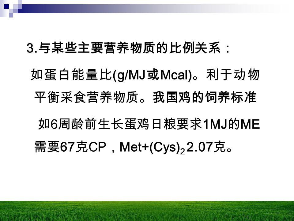 3. 与某些主要营养物质的比例关系: 如蛋白能量比 (g/MJ 或 Mcal) 。利于动物 平衡采食营养物质。我国鸡的饲养标准 如 6 周龄前生长蛋鸡日粮要求 1MJ 的 ME 需要 67 克 CP , Met+(Cys) 2 2.07 克。