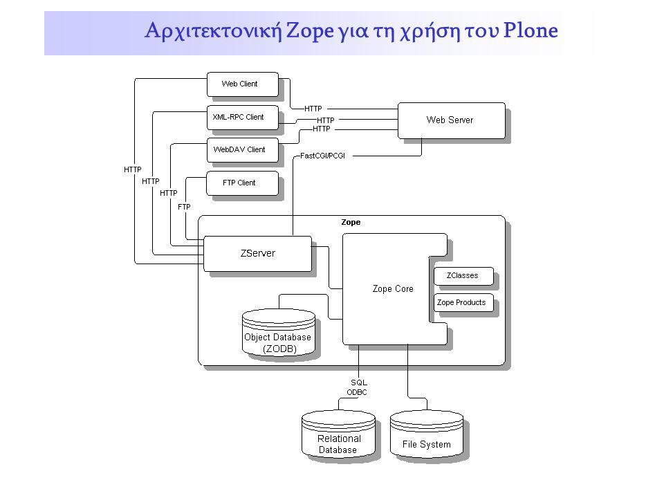 Αρχιτεκτονική Zope για τη χρήση του Plone