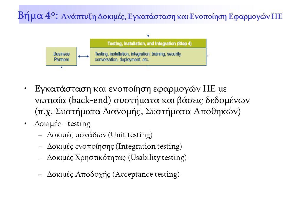 Εγκατάσταση και ενοποίηση εφαρμογών ΗΕ με νωτιαία (back-end) συστήματα και βάσεις δεδομένων (π.χ.