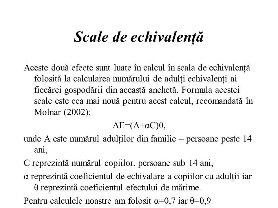 Scale de echivalenţă Aceste două efecte sunt luate în calcul în scala de echivalenţă folosită la calcularea numărului de adulţi echivalenţi ai fiecărei gospodării din această anchetă.