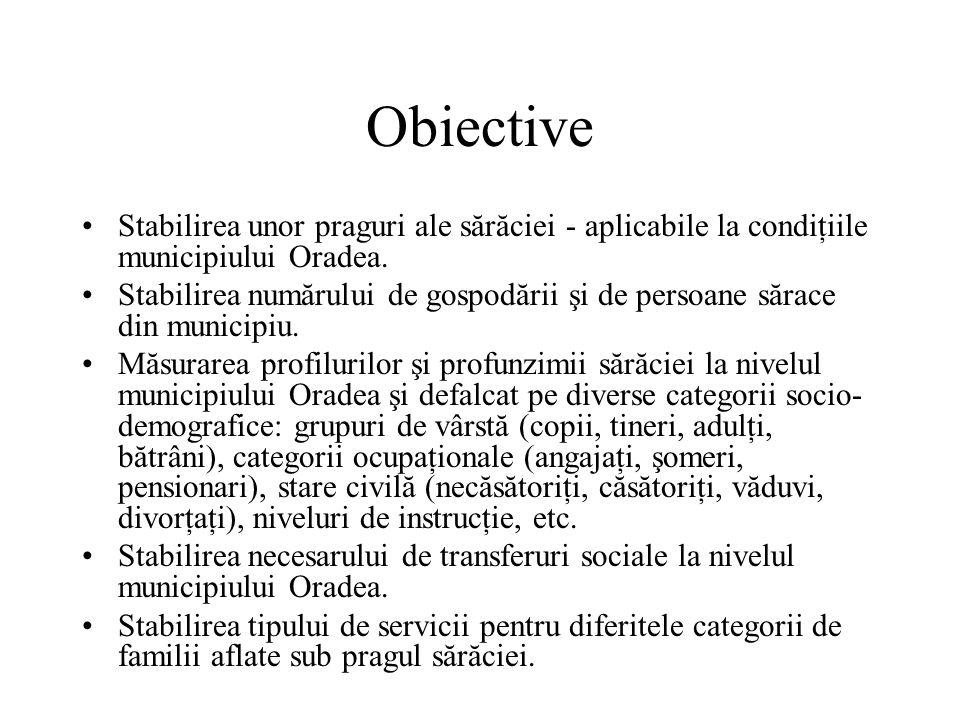 Obiective Stabilirea unor praguri ale sărăciei - aplicabile la condiţiile municipiului Oradea.