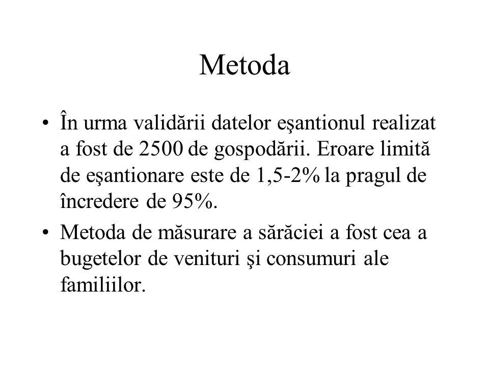 Metoda În urma validării datelor eşantionul realizat a fost de 2500 de gospodării.