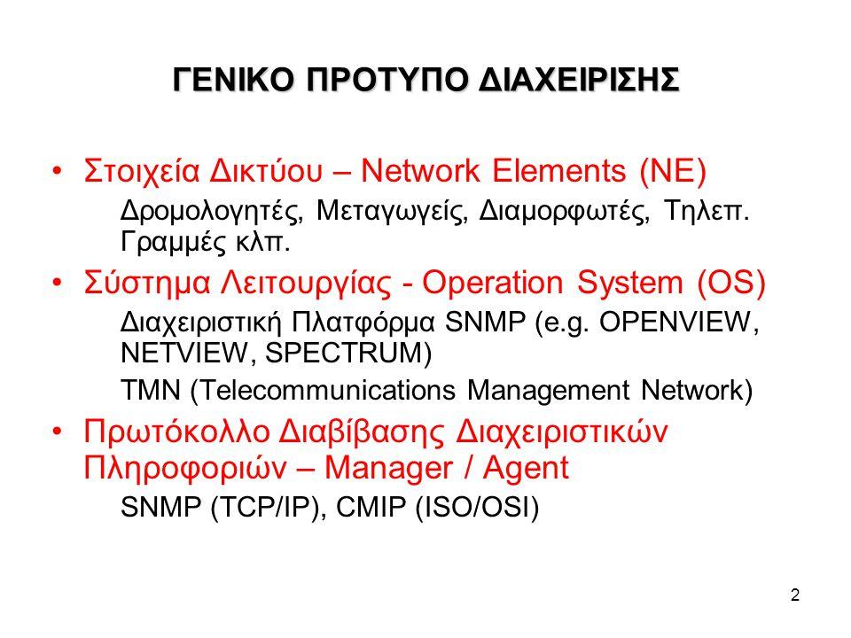 2 ΓΕΝΙΚΟ ΠΡΟΤΥΠΟ ΔΙΑΧΕΙΡΙΣΗΣ Στοιχεία Δικτύου – Network Elements (NE) Δρομολογητές, Μεταγωγείς, Διαμορφωτές, Τηλεπ. Γραμμές κλπ. Σύστημα Λειτουργίας -