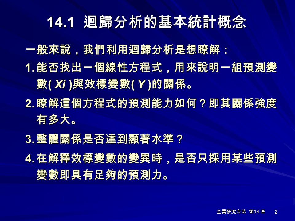 企業研究方法 第 14 章 23 14.10 複迴歸分析之決定過程 1.