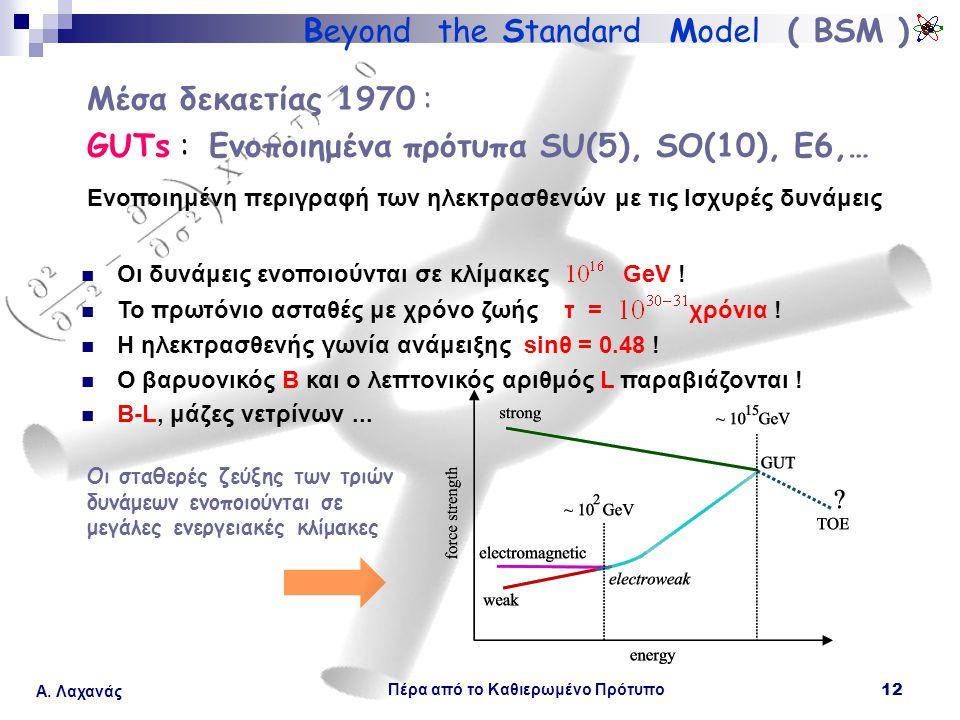 Πέρα από το Καθιερωμένο Πρότυπο 12 Α. Λαχανάς Beyond the Standard Model ( BSM ) Μέσα δεκαετίας 1970 : GUTs : Ενοποιημένα πρότυπα SU(5), SO(10), E6,… Ε