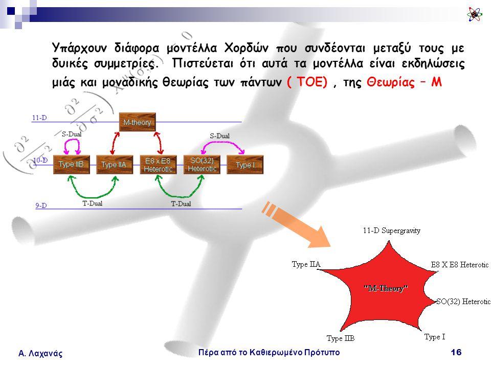 Πέρα από το Καθιερωμένο Πρότυπο 16 Α. Λαχανάς Υπάρχουν διάφορα μοντέλλα Χορδών που συνδέονται μεταξύ τους με δυικές συμμετρίες. Πιστεύεται ότι αυτά τα