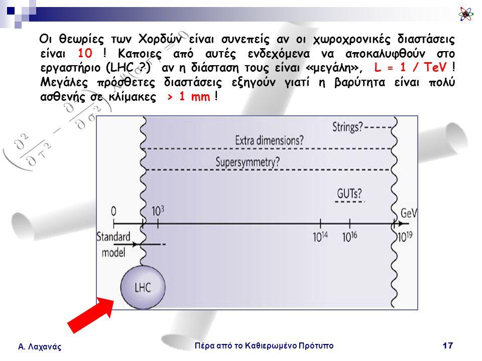 Πέρα από το Καθιερωμένο Πρότυπο 17 Α. Λαχανάς Οι θεωρίες των Χορδών είναι συνεπείς αν οι χωροχρονικές διαστάσεις είναι 10 ! Καποιες από αυτές ενδεχόμε