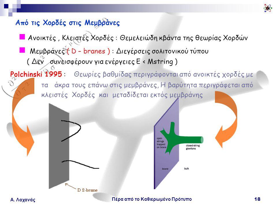 Πέρα από το Καθιερωμένο Πρότυπο 18 Α. Λαχανάς Ανοικτές, Κλειστές Χορδές : Θεμελειώδη κβάντα της θεωρίας Χορδών Μεμβράνες ( D – branes ) : Διεγέρσεις σ