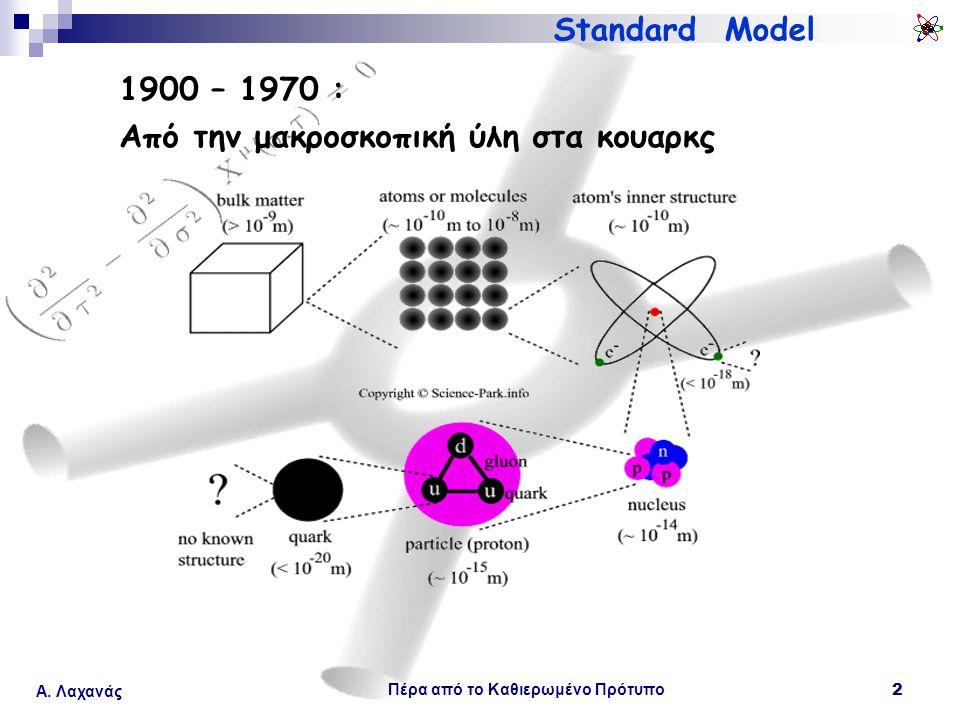 Πέρα από το Καθιερωμένο Πρότυπο 2 Α. Λαχανάς 1900 – 1970 : Από την μακροσκοπική ύλη στα κουαρκς Standard Model