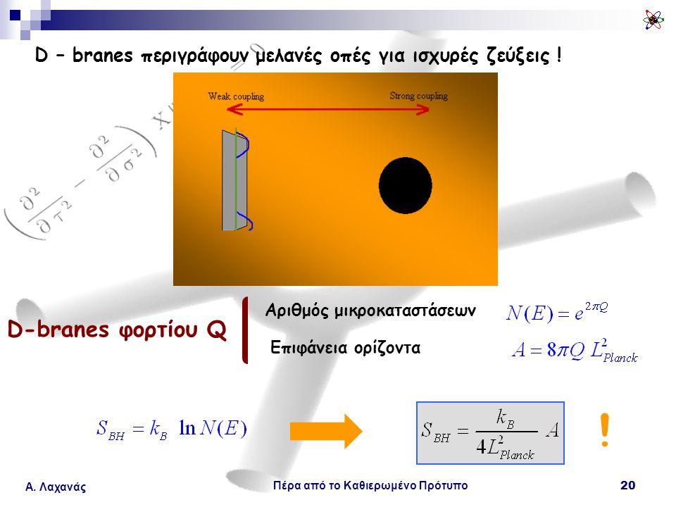 Πέρα από το Καθιερωμένο Πρότυπο 20 Α. Λαχανάς D – branes περιγράφουν μελανές οπές για ισχυρές ζεύξεις ! D-branes φορτίου Q Επιφάνεια ορίζοντα Αριθμός