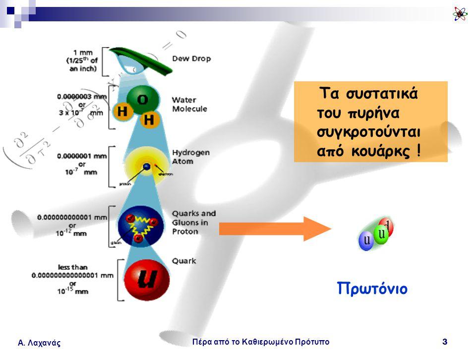 Πέρα από το Καθιερωμένο Πρότυπο 3 Α. Λαχανάς Πρωτόνιο Τα συστατικά του πυρήνα συγκροτούνται από κουάρκς !