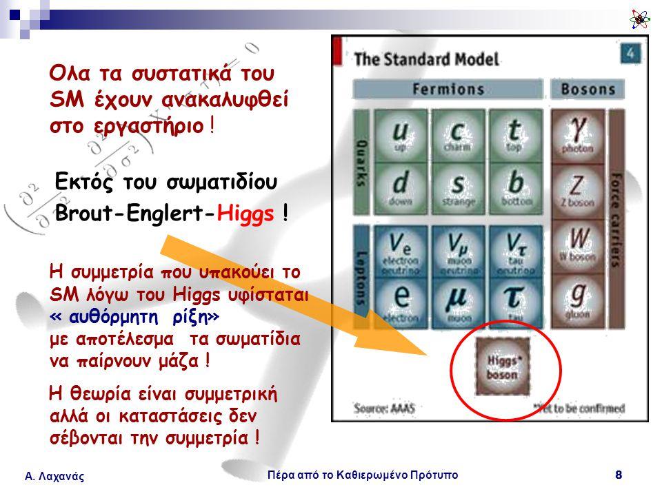 Πέρα από το Καθιερωμένο Πρότυπο 8 Α. Λαχανάς Ολα τα συστατικά του SM έχουν ανακαλυφθεί στο εργαστήριο ! Εκτός του σωματιδίου Brout-Englert-Higgs ! Η σ