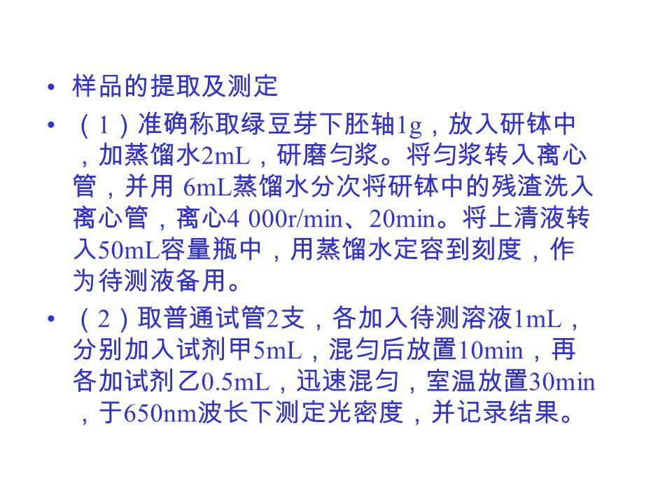 样品的提取及测定 ( 1 )准确称取绿豆芽下胚轴 1g ,放入研钵中 ,加蒸馏水 2mL ,研磨匀浆。将匀浆转入离心 管,并用 6mL 蒸馏水分次将研钵中的残渣洗入 离心管,离心 4 000r/min 、 20min 。将上清液转 入 50mL 容量瓶中,用蒸馏水定容到刻度,作 为待测液备用。 ( 2 )取普通试管 2 支,各加入待测溶液 1mL , 分别加入试剂甲 5mL ,混匀后放置 10min ,再 各加试剂乙 0.5mL ,迅速混匀,室温放置 30min ,于 650nm 波长下测定光密度,并记录结果。
