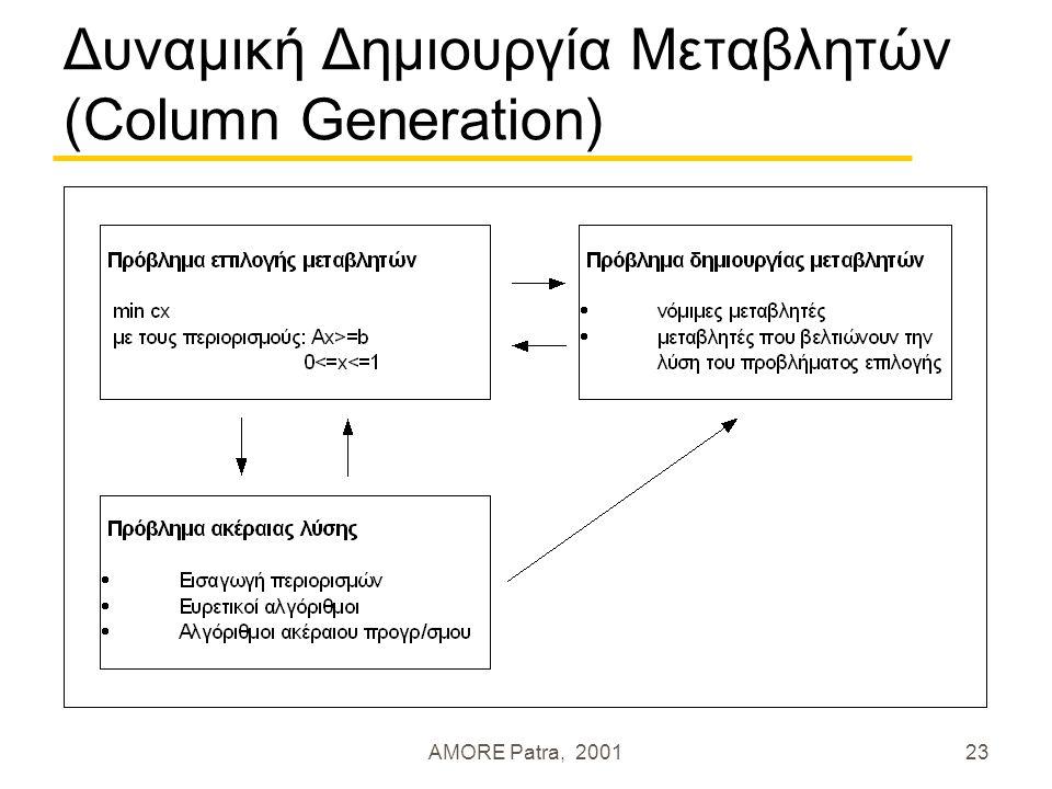 AMORE Patra, 200123 Δυναμική Δημιουργία Μεταβλητών (Column Generation)