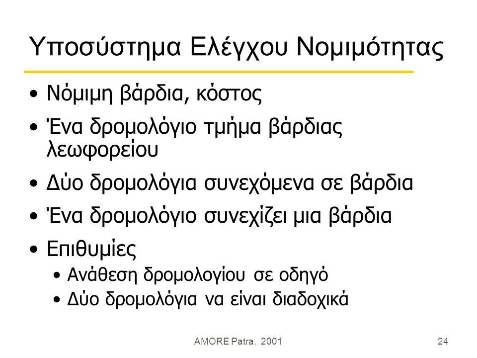 AMORE Patra, 200125 Τελική Επιλογή Λεωφορείων και Οδηγών Οικονομική και εφικτή λύση (ΔΛΟ ή ΔΛΟΔΔΜ) Ιστορικά στοιχεία για εξίσωση υπερωριών «εύκολων» και «δύσκολων» δρομολογίων χιλιομέτρων Πρόβλημα «ταιριάσματος» με το ελάχιστο κόστος μεταξύ λεωφορείων-οδηγών και βαρδιών