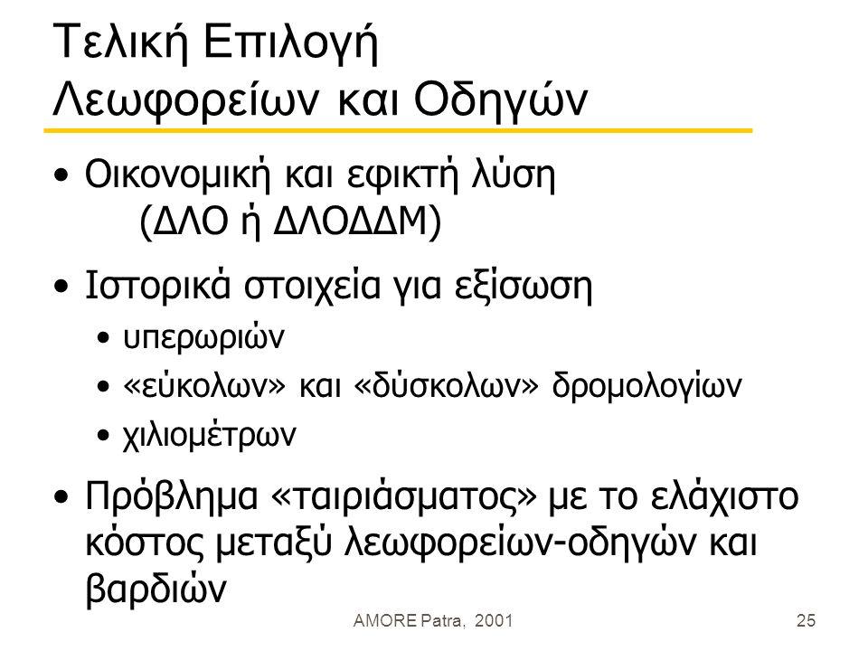 AMORE Patra, 200125 Τελική Επιλογή Λεωφορείων και Οδηγών Οικονομική και εφικτή λύση (ΔΛΟ ή ΔΛΟΔΔΜ) Ιστορικά στοιχεία για εξίσωση υπερωριών «εύκολων» κ