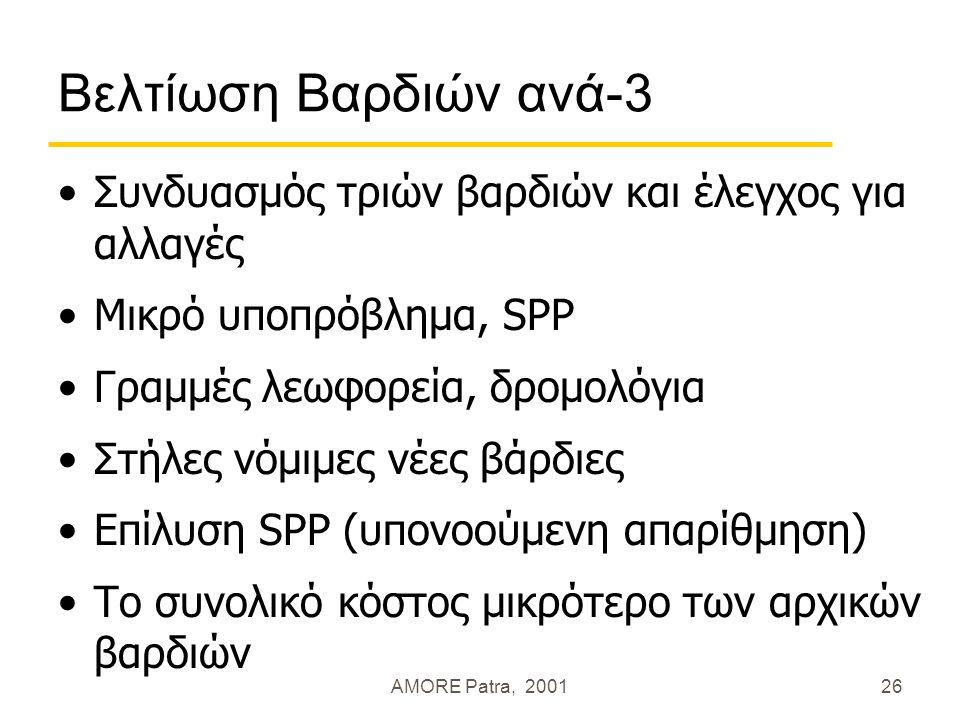 AMORE Patra, 200126 Βελτίωση Βαρδιών ανά-3 Συνδυασμός τριών βαρδιών και έλεγχος για αλλαγές Μικρό υποπρόβλημα, SPP Γραμμές λεωφορεία, δρομολόγια Στήλες νόμιμες νέες βάρδιες Επίλυση SPP (υπονοούμενη απαρίθμηση) Το συνολικό κόστος μικρότερο των αρχικών βαρδιών