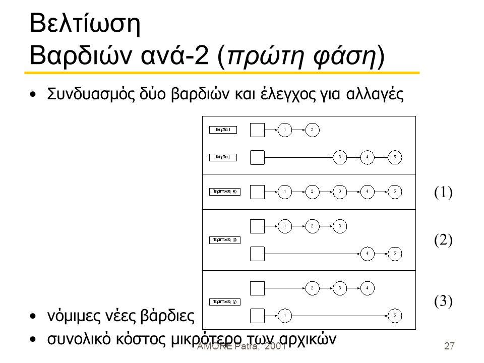 AMORE Patra, 200127 Βελτίωση Bαρδιών ανά-2 (πρώτη φάση) Συνδυασμός δύο βαρδιών και έλεγχος για αλλαγές νόμιμες νέες βάρδιες συνολικό κόστος μικρότερο των αρχικών (1) (2) (3)