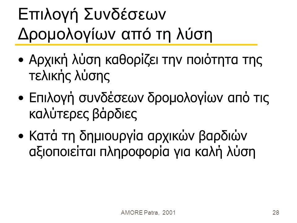 AMORE Patra, 200128 Επιλογή Συνδέσεων Δρομολογίων από τη λύση Αρχική λύση καθορίζει την ποιότητα της τελικής λύσης Επιλογή συνδέσεων δρομολογίων από τ