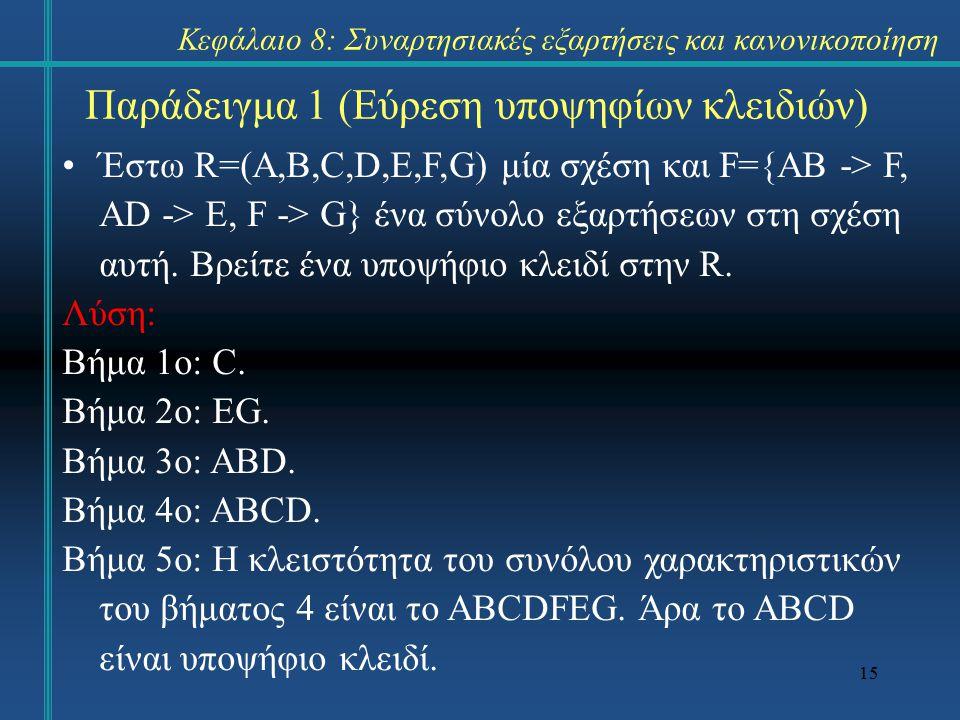 15 Παράδειγμα 1 (Εύρεση υποψηφίων κλειδιών) Έστω R=(A,B,C,D,E,F,G) μία σχέση και F={AB -> F, AD -> E, F -> G} ένα σύνολο εξαρτήσεων στη σχέση αυτή. Βρ