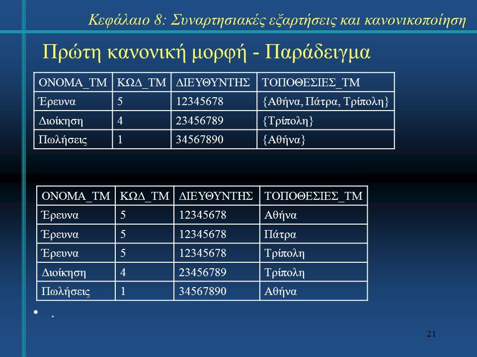 21 Πρώτη κανονική μορφή - Παράδειγμα ΟΝΟΜΑ_ΤΜΚΩΔ_ΤΜΔΙΕΥΘΥΝΤΗΣΤΟΠΟΘΕΣΙΕΣ_ΤΜ Έρευνα512345678{Αθήνα, Πάτρα, Τρίπολη} Διοίκηση423456789{Τρίπολη} Πωλήσεις1