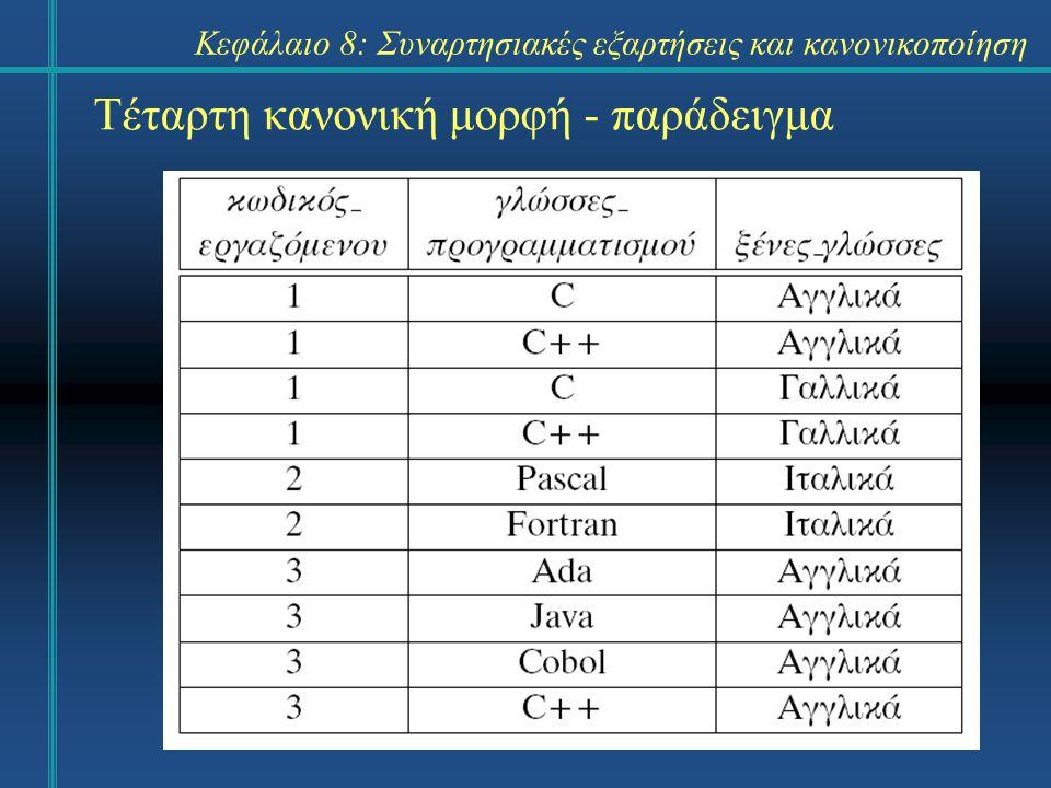 32 Τέταρτη κανονική μορφή - παράδειγμα Κεφάλαιο 8: Συναρτησιακές εξαρτήσεις και κανονικοποίηση