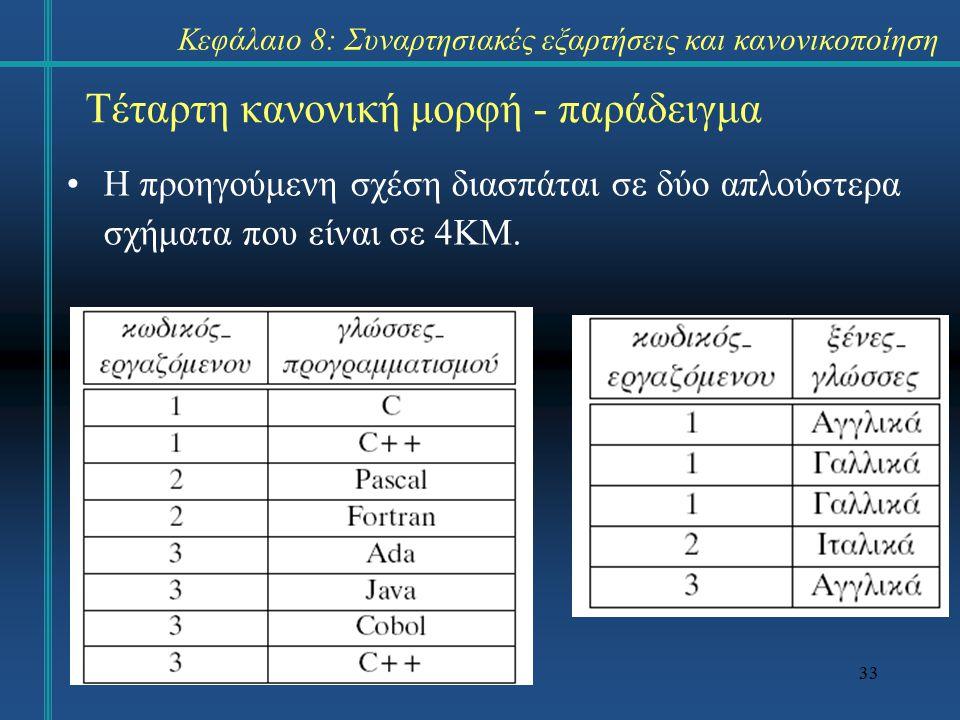 33 Τέταρτη κανονική μορφή - παράδειγμα Η προηγούμενη σχέση διασπάται σε δύο απλούστερα σχήματα που είναι σε 4ΚΜ. Κεφάλαιο 8: Συναρτησιακές εξαρτήσεις
