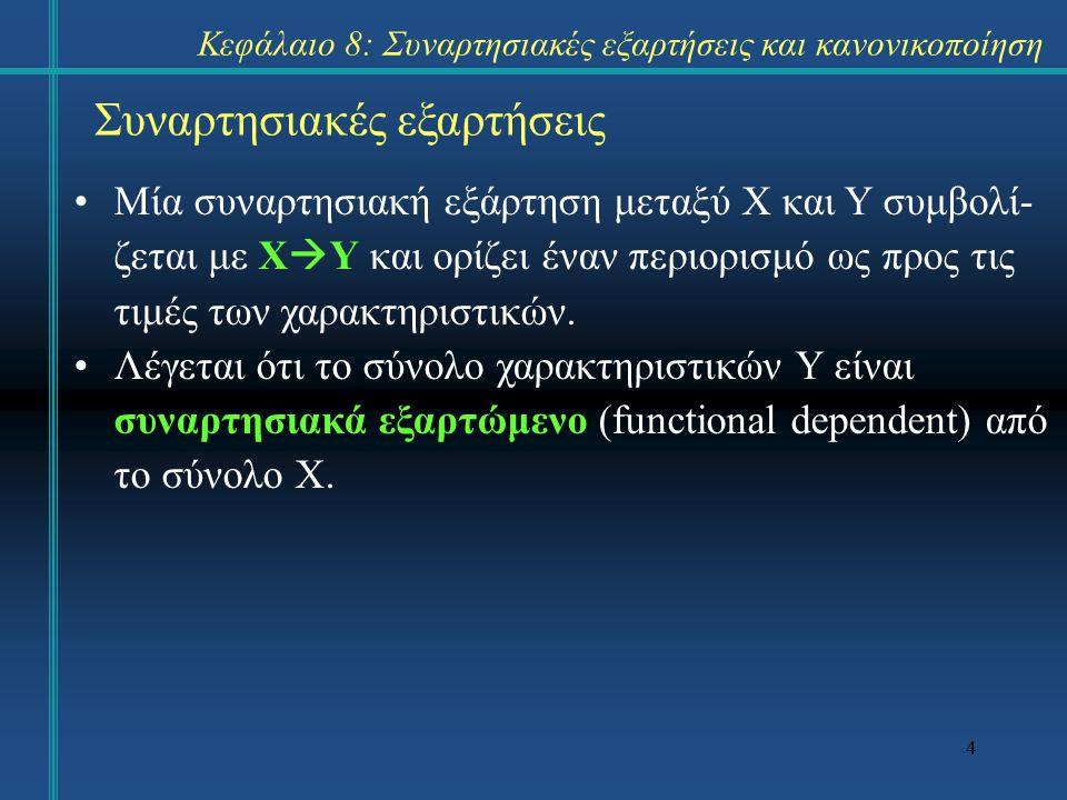 4 Συναρτησιακές εξαρτήσεις Μία συναρτησιακή εξάρτηση μεταξύ X και Y συμβολί- ζεται με X  Y και ορίζει έναν περιορισμό ως προς τις τιμές των χαρακτηριστικών.
